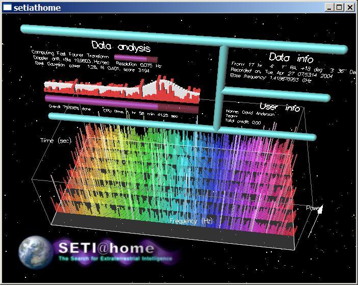 SETI@home画面